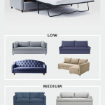 The Top 15 Best Sleeper Sofas & Sofa Beds | the technology around sleeper sofas ...