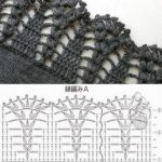 19+ ideas crochet edging and borders shawl for 2019