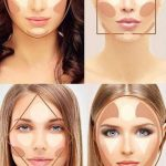 Determine Your Face Shape is listed (or ranked) 2 on the list How To Get The Per...