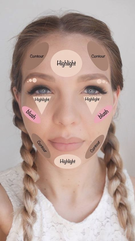Make-up for beginners with products and step-by-step tutorial lists that include the purchase and application process as well as basic tips and tricks for make-up beginners Curious about how to put on eye shadow or contour for makeup for prom – prom Makeup for brown eyes or where prom makeup can be done Click above for more options. #Makeupprom #promnight #BeginnerMakeupForBlackWomen