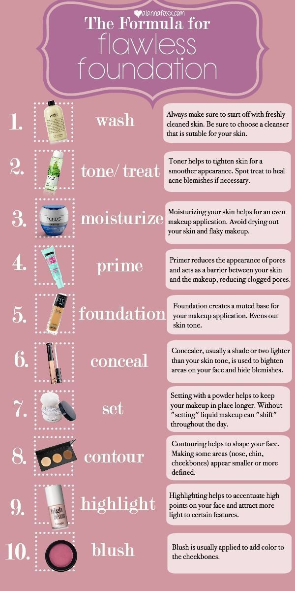 Perfect Makeup: 8 Super-Easy Steps for Looking Flawless–Fast!