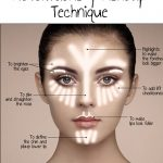 Strobing is a new makeup technique. This technique helps you to use light in you...